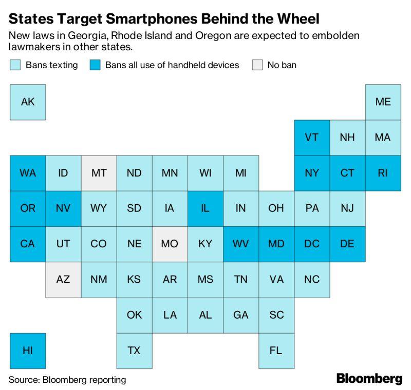 States Target Smartphones Behind the Wheel
