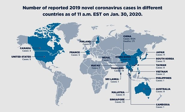 Coronavirus spreads around the globe.