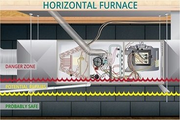 Horizontal furnace.