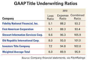 First American Property And Casualty Insurance Company Ratings