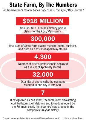 Claims  Door County Insurance