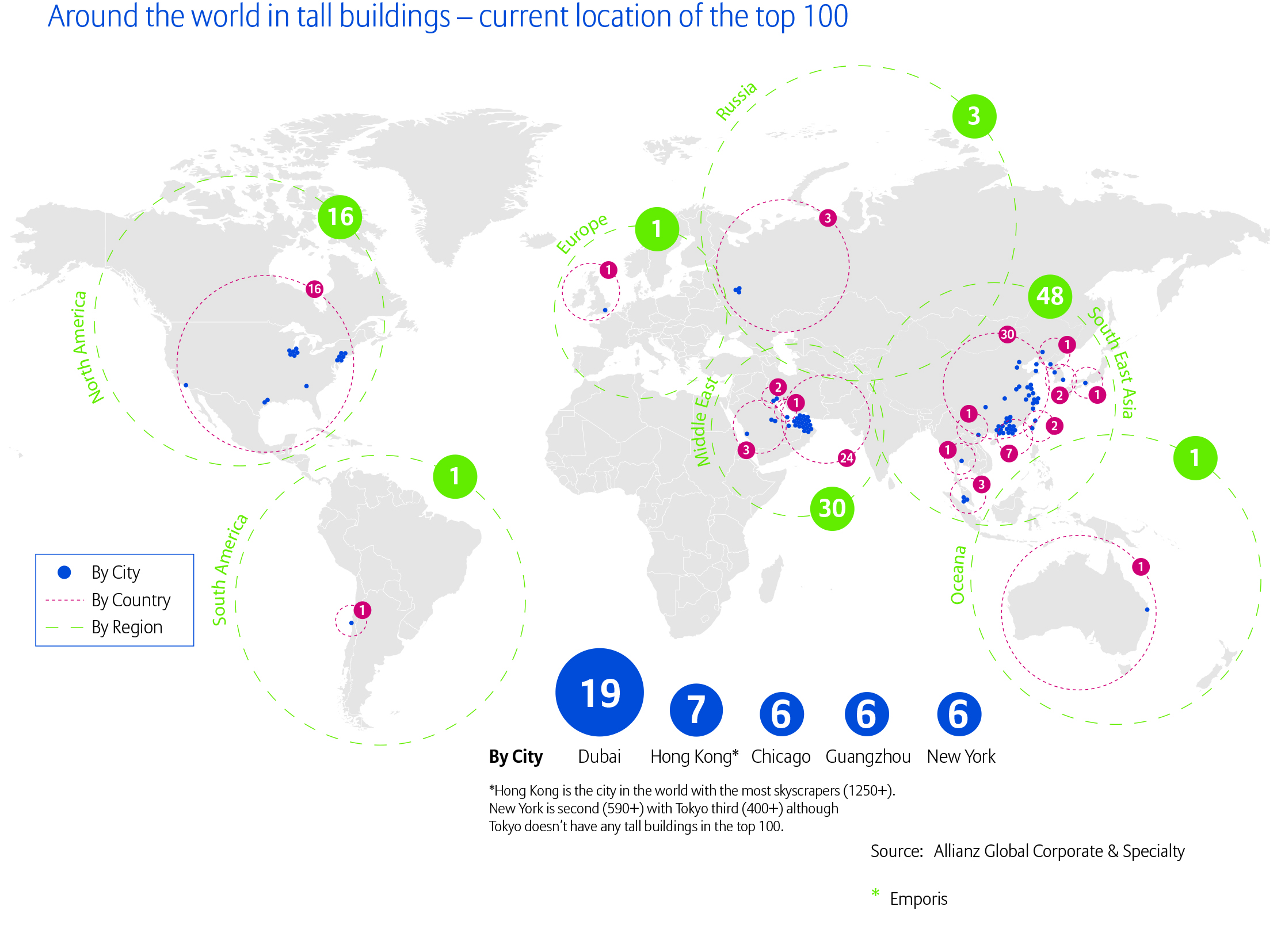 Infograph on world's 100 tallest buildings