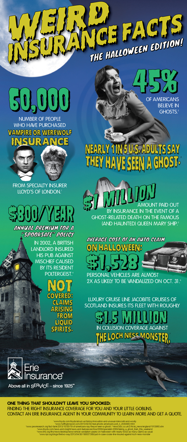 erie insurance created an infographic that details strange but true insurance facts - Strange Halloween Facts