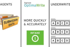 OptimaWrite-Intake for Insurance Carriers