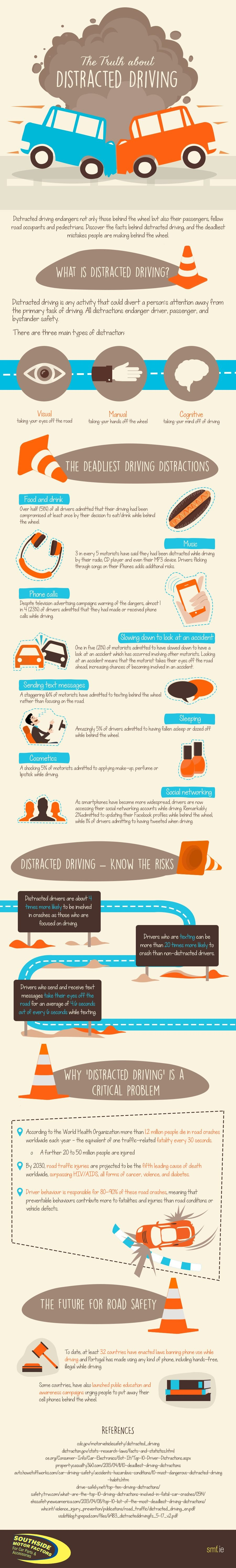 The truth about distracted driving infographic