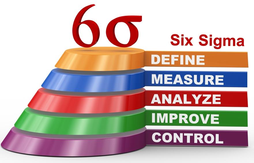 Картинки по запросу 6 Sigma