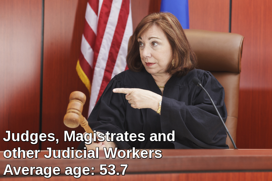 Judges, Magistrates And Other Judicial Workers Average Age: 53.7