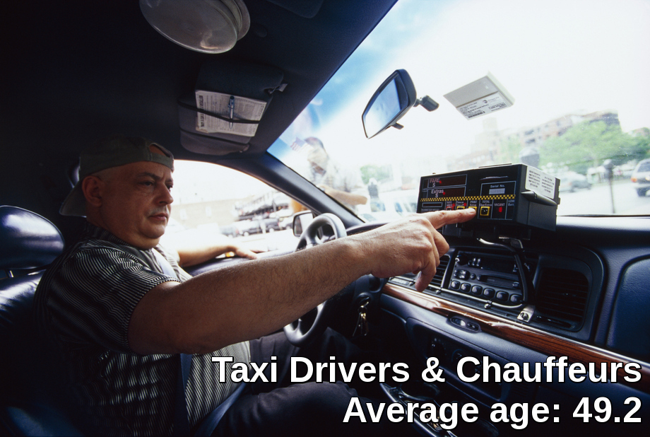 Taxi Drivers And Chauffeurs Average Age: 49.2