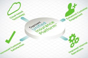 Cognizant Unified Insurance Platform™ - Modernize and Meet Customers' Lofty Digital Expectations