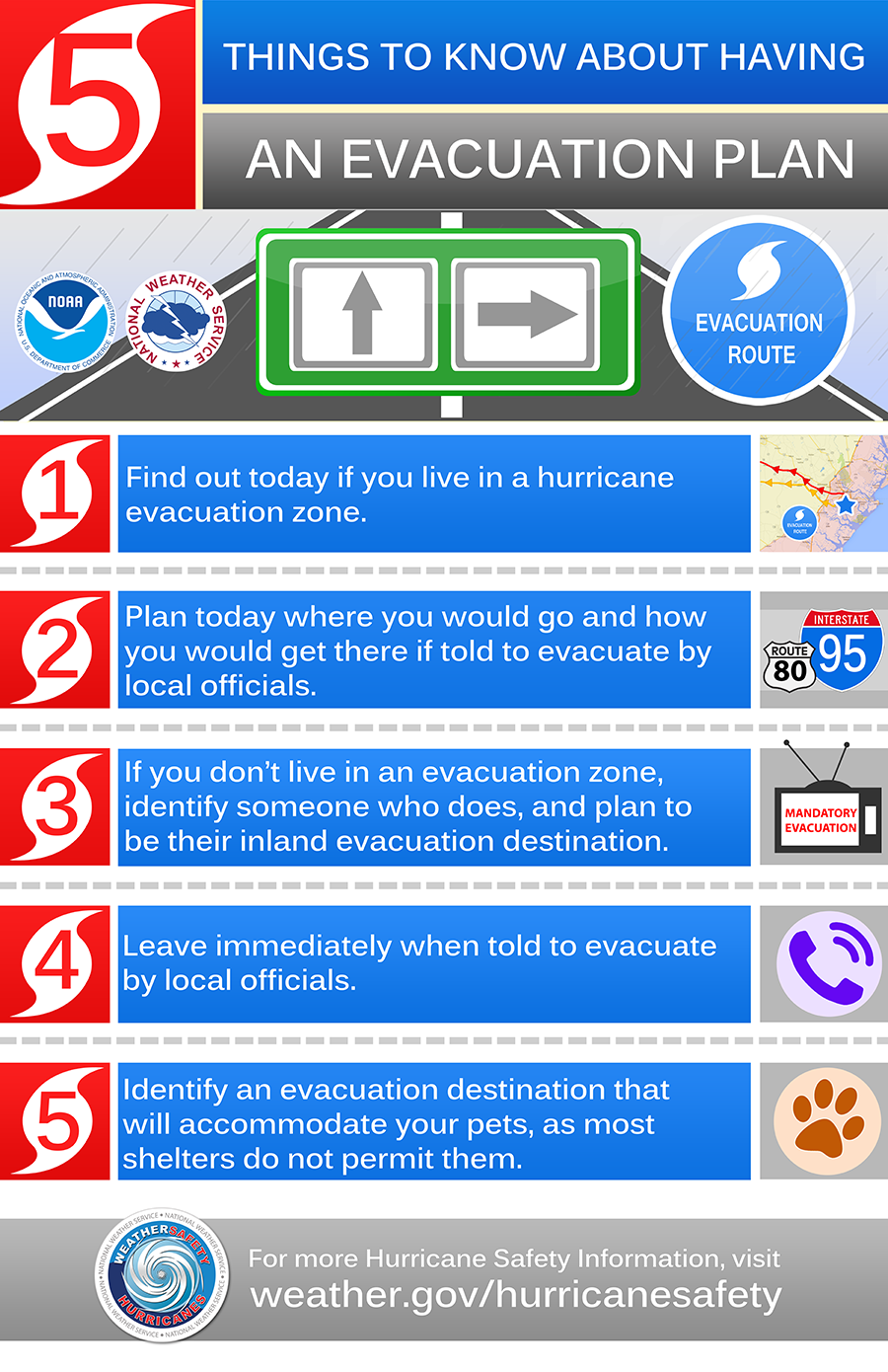 Things to know about having an evacuation plan