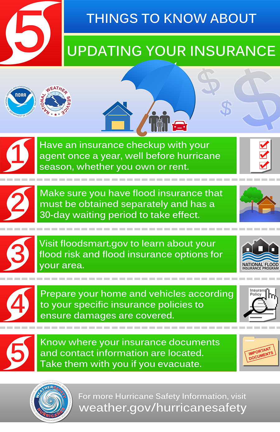 Things to know about updating your insurance