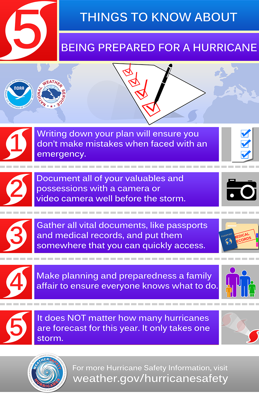 Things to know about being prepared for a hurricane