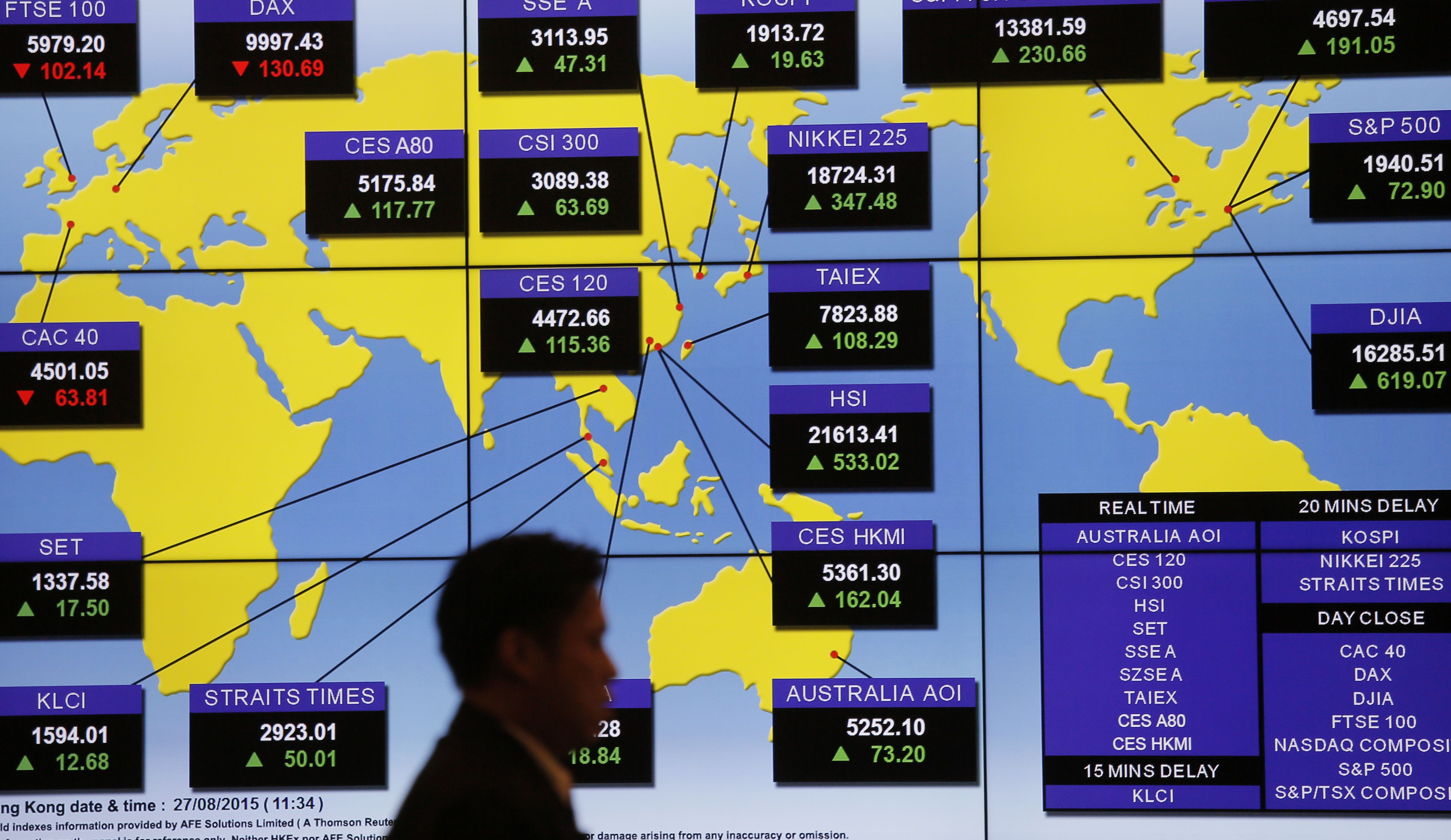 man walks past a bank's electronic board showing the share index around the world at Hong Kong Stock Exchange