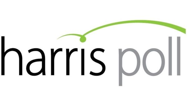 The Harris Poll study shows that overall, the insurance industry's brand equity falls toward the bottom of the broader financial services category. (Image: PRNewsFoto)