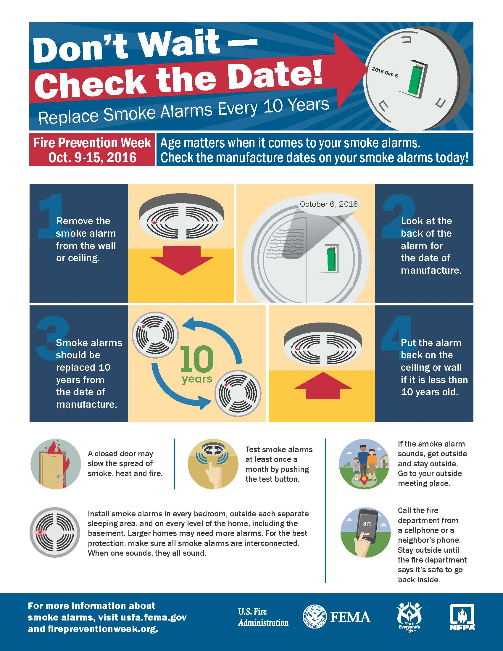 Fire Prevention Week 2016 infographice