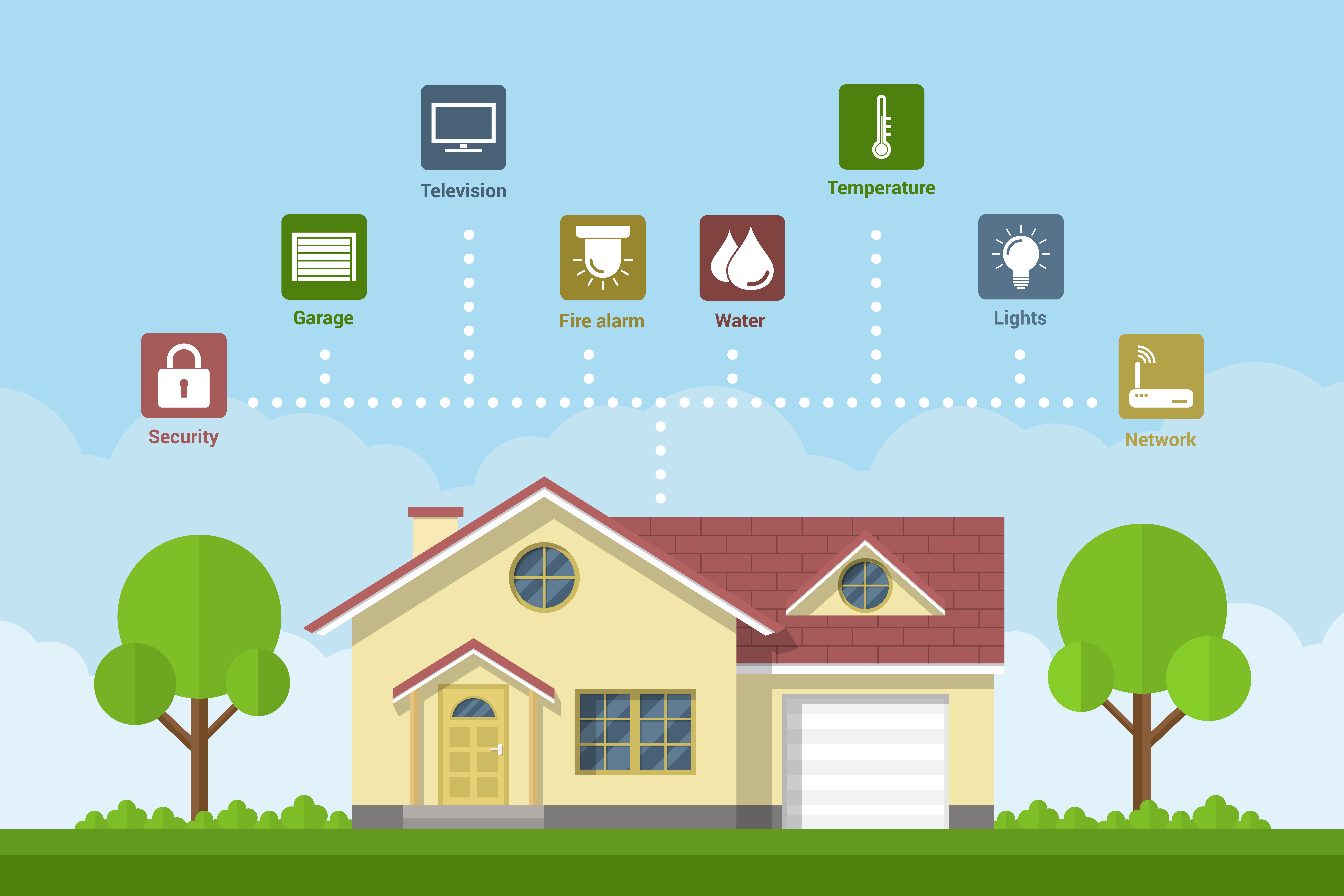 home network and IoT devices