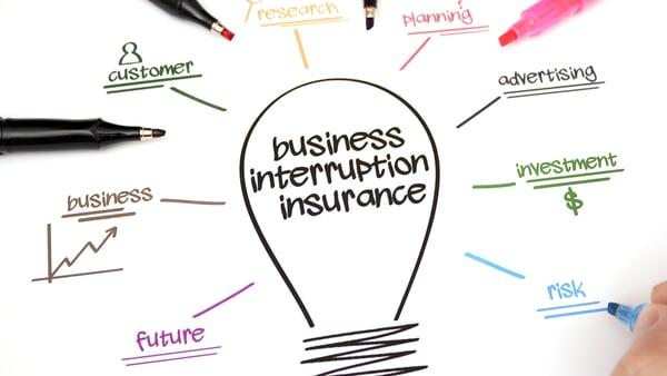 business interruption insurance diagram