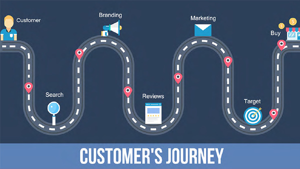 Mapping a customer's journey can be beneficial to insurers and is key to improving the customer experience. (Photo: Shutterstock)