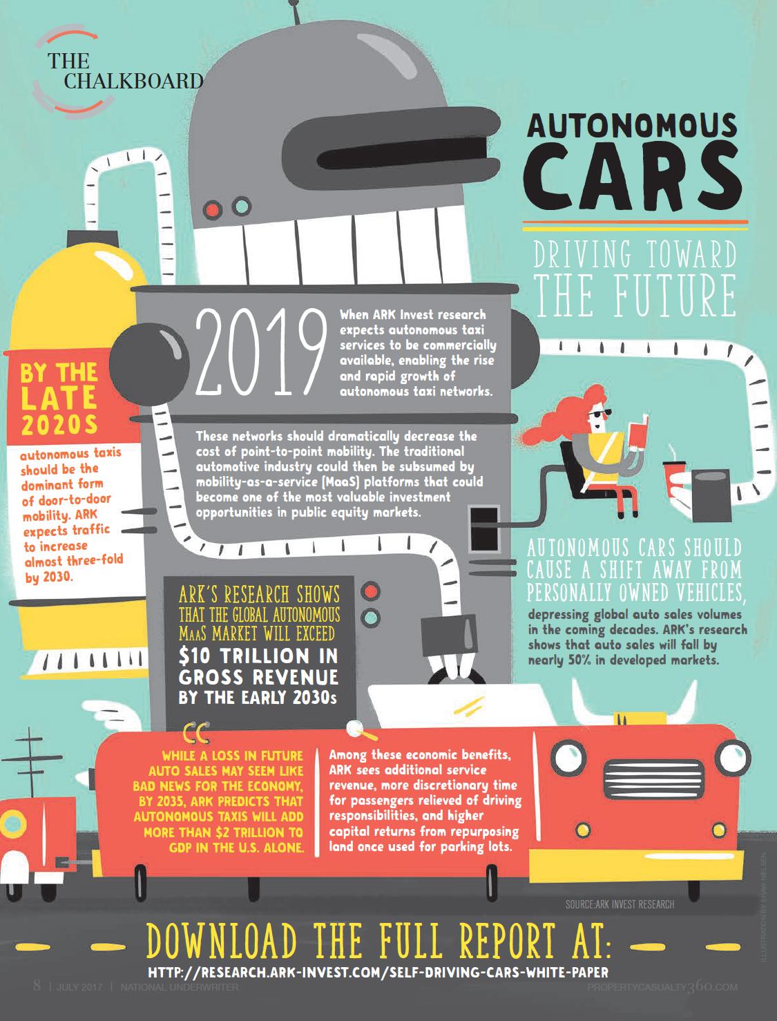 future of self driving cars research papers essay