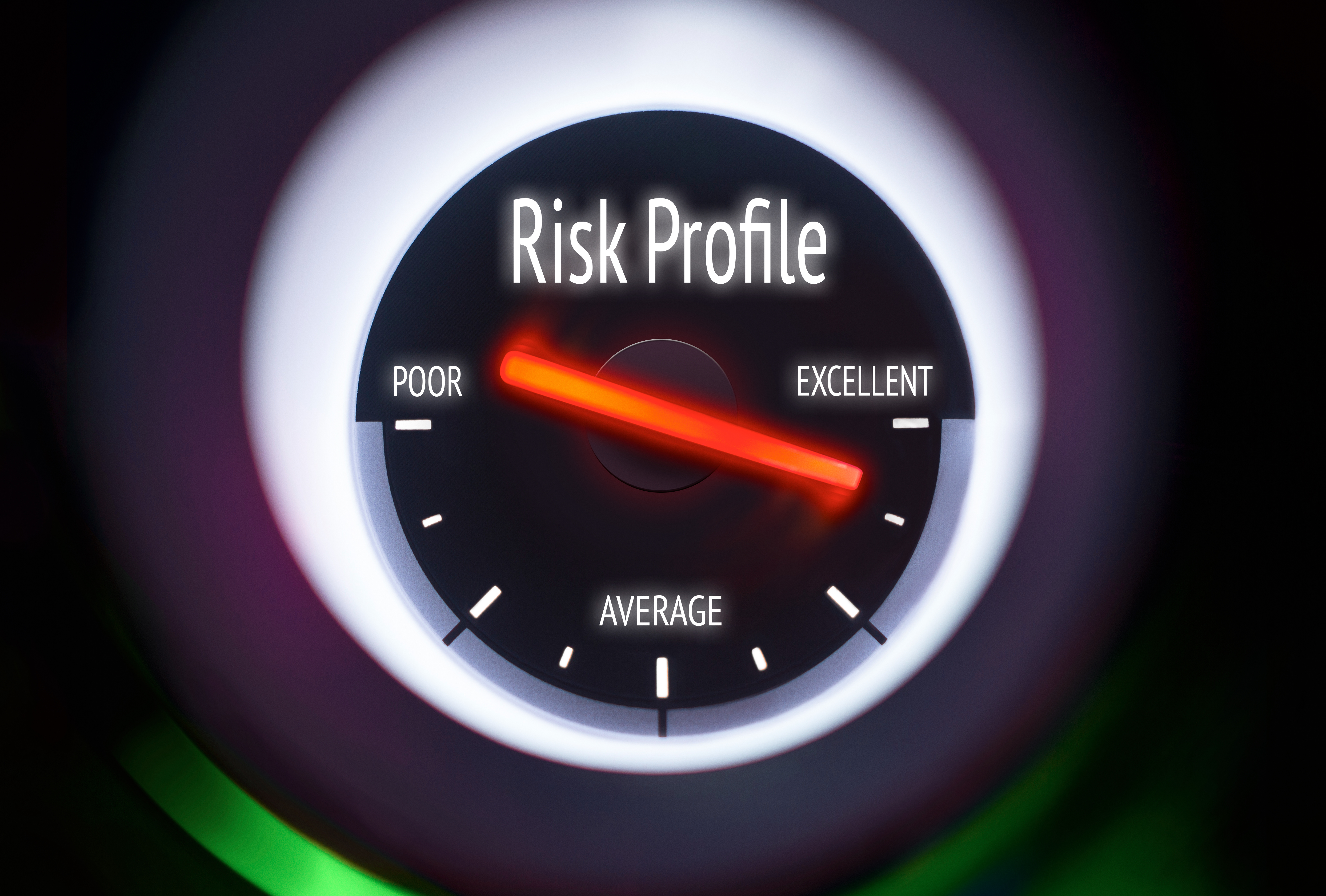 Risk profile dial from poor to excellent