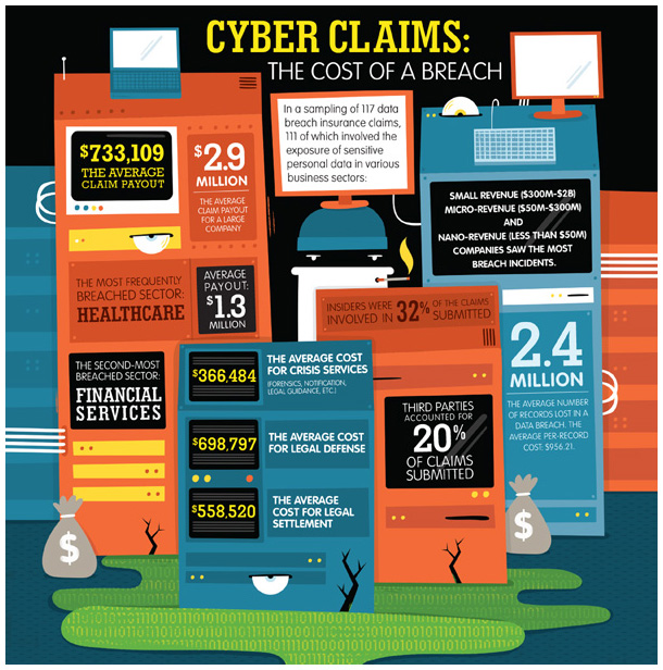 Aig Auto Insurance >> These infographics tell the story of 2015 in insurance ...